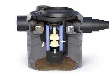 separator ulja za atmosferske vode