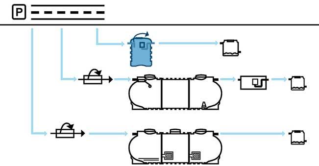 eco-nova-sema-bypass-separator