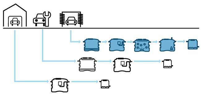 eco-nova-sema-sistem-autoperionice