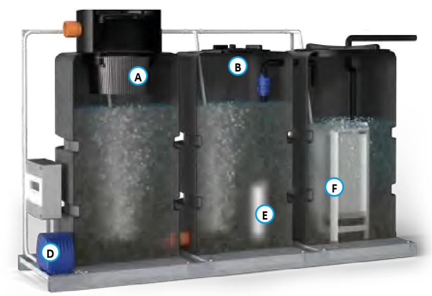 eco-nova-uredjaji-za-rekuperaciju-sivih-voda-sema-biogridjo